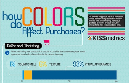 KissMetrics.com_Infographic_color_psychology